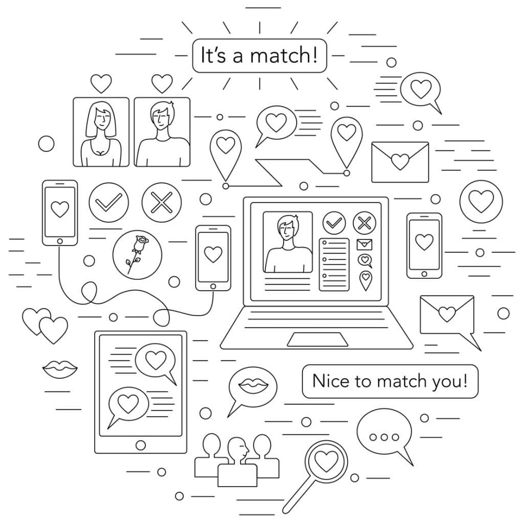 Online Dating Successful Match